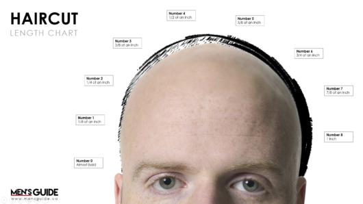 haircut-length-chart